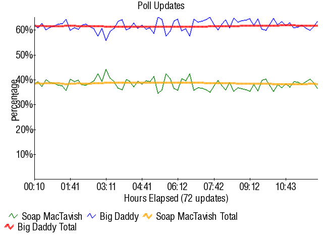Graph3790.png