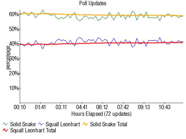 Graph3848.png
