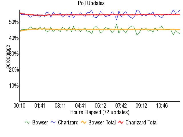 Graph3845.png