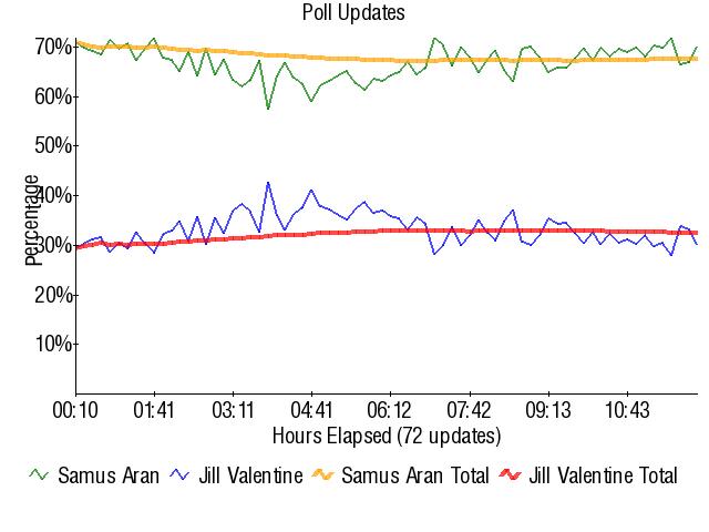 Graph3810.png