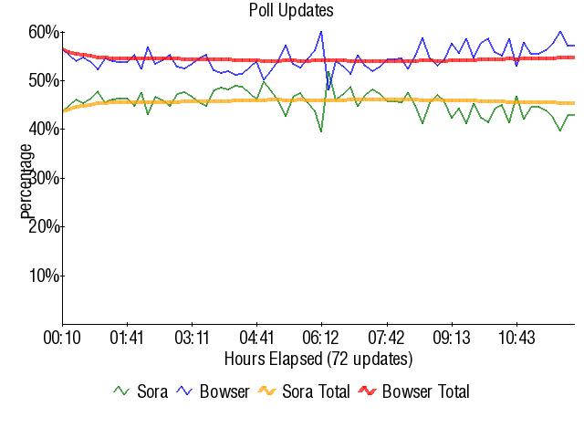 Graph3832.png