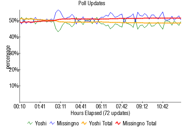 Graph3823.png