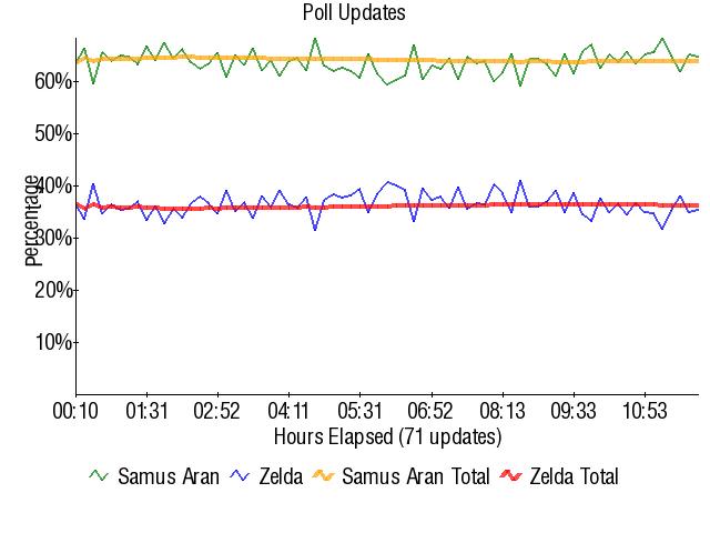 Graph3846.png