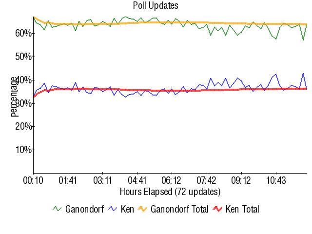 Graph3799.png