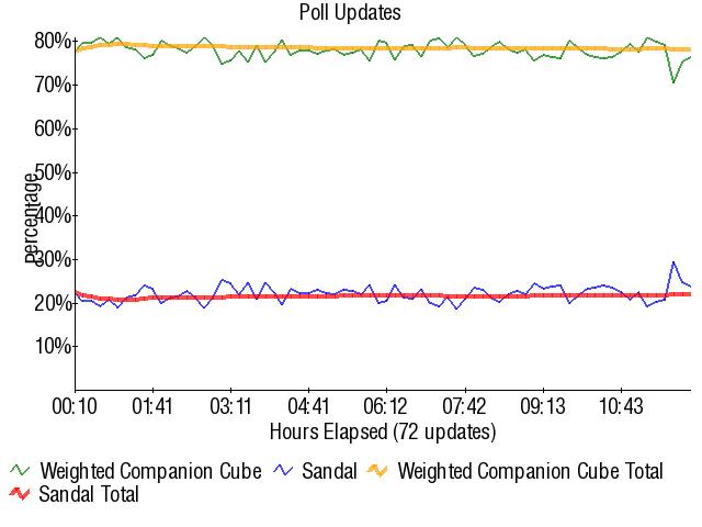 Graph3736.png