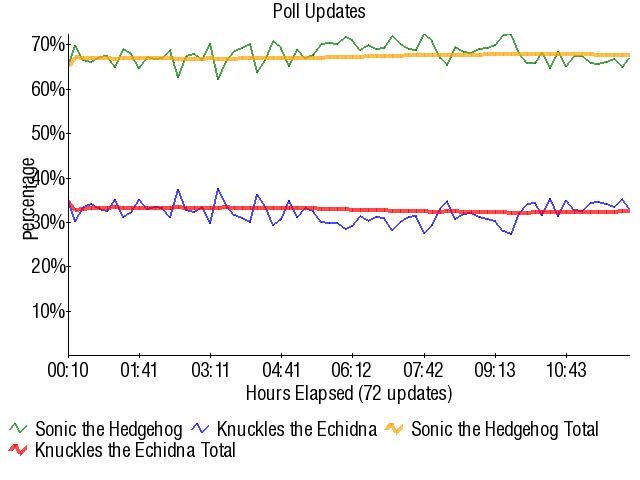 Graph3798.png