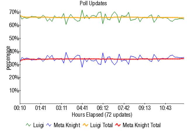 Graph3734.png