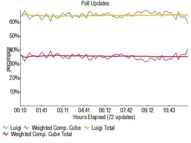 Graph3827.png