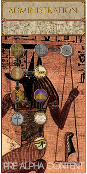 Egyptians New Kingdom Administration Path tree