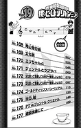 Volume 19 Table of Contents