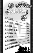 Volume 9 Table of Contents