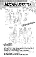 Volume 4 (Vigilantes) East Naruhata High Dance Squad and Mad Hatters Profile