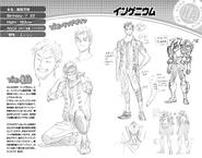 Volume 2 (Vigilantes) Tensei Ida Profile