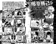 Volume 23 Character Page
