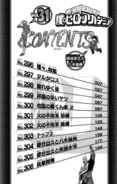 Volume 31 Table of Contents