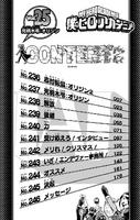 Tabla de contenido Vol25