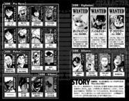 Volume 12 (Vigilantes) Character Page