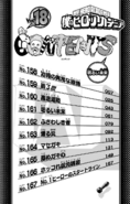 Volume 18 Table of Contents