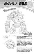 Volume 2 (Vigilantes) Akira Iwako Profile