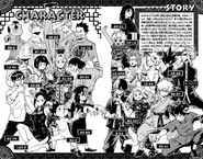 Volume 14 Character Page