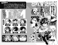 Volume 1 (Team-Up Missions) Character Page