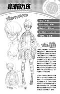 Volume 2 (Vigilantes) Kuin Hachisuka Profile