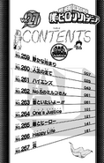 Volume 27 Table of Contents