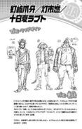 Volume 2 (Vigilantes) Soga Kugisaki, Moyuru Tochi and Rapt Tokage Profile