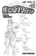Volume 21 Hiryu Rin Costume