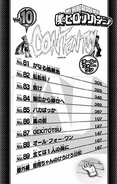 Volume 10 Table of Contents