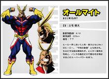 Boku-no-Hero-Academia-Updated-Character-Designs-Allmight.jpg