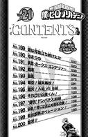 Tabla de contenido Vol21