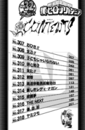 Volume 32 Table of Contents