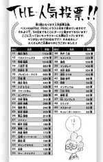 Volume 18 3rd Popularity Poll Results.png