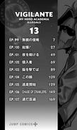 Volume 13 (Vigilantes) Table of Contents