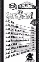 Tabla de contenido Vol11
