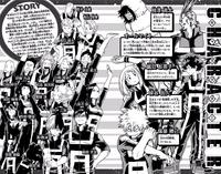 Página de personajes Vol5