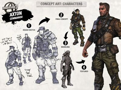 Borderlands-2-concept-art-axton.jpg