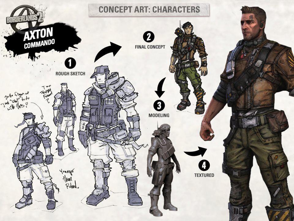 Borderlands-2-concept-art-axton.jpg