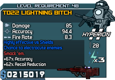Bitch (Borderlands)