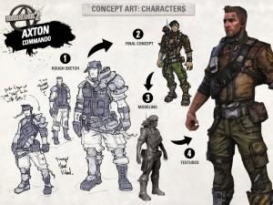 BL2-Character-Concept-Art axton.jpg