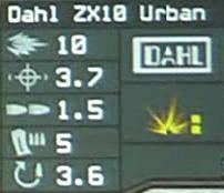 DahlZX10Urban.jpg
