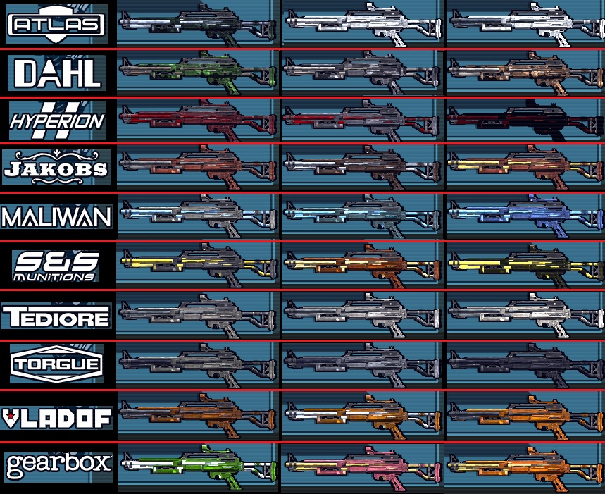 Weapons by prefix (Borderlands)