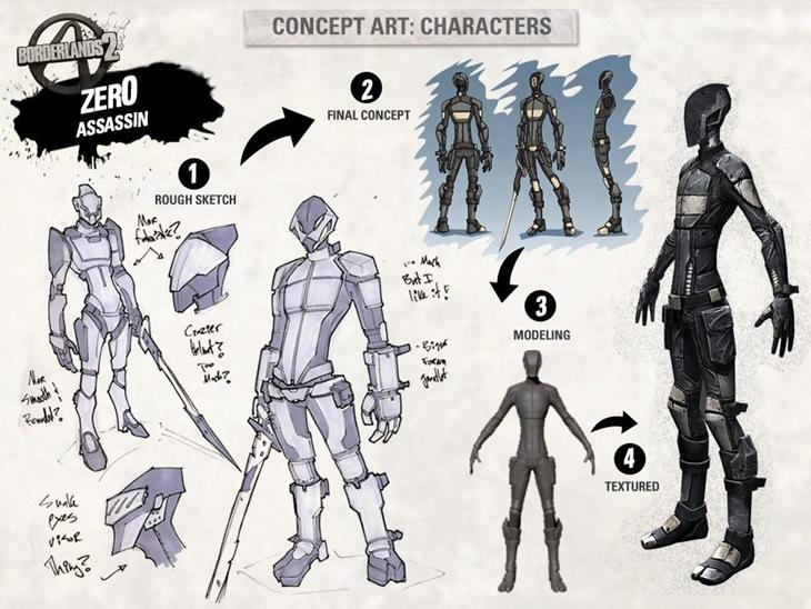 BL2-Character-Concept-Art Zer0.jpg