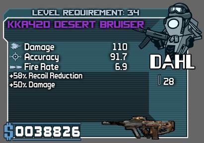 Bruiser (Title)