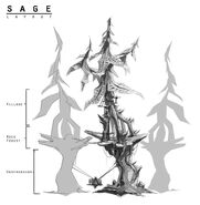 Borderlands2 sir hammerlocks big game hunt - environment scenery rock forest layout by kevin duc