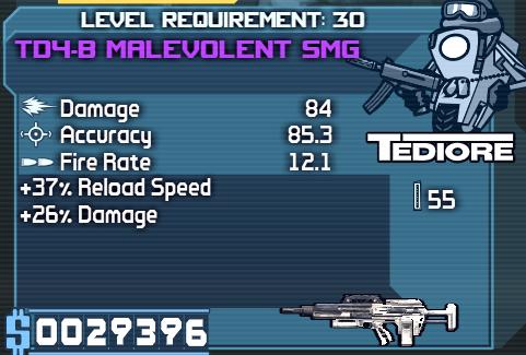 Submachine Gun