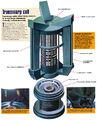 Borg-transwarp-coil