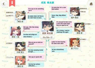 Inui rs chart.jpg