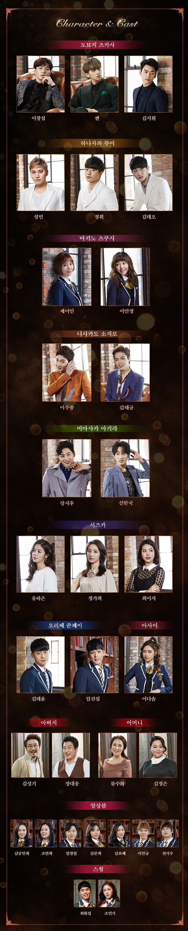 Cast and characters of Boys Over Flowers: The Musical (click above name for character and photo for actor)